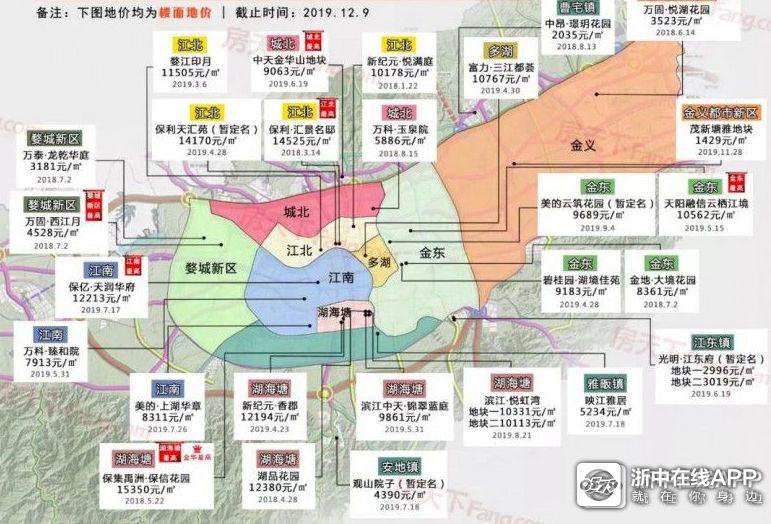 一张图看懂近两年的金华地价,市区已无洼地?